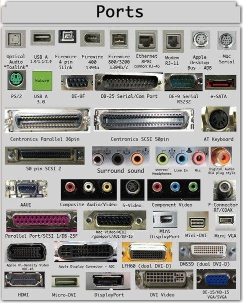 Где находится usb порт 2.0 на компьютере